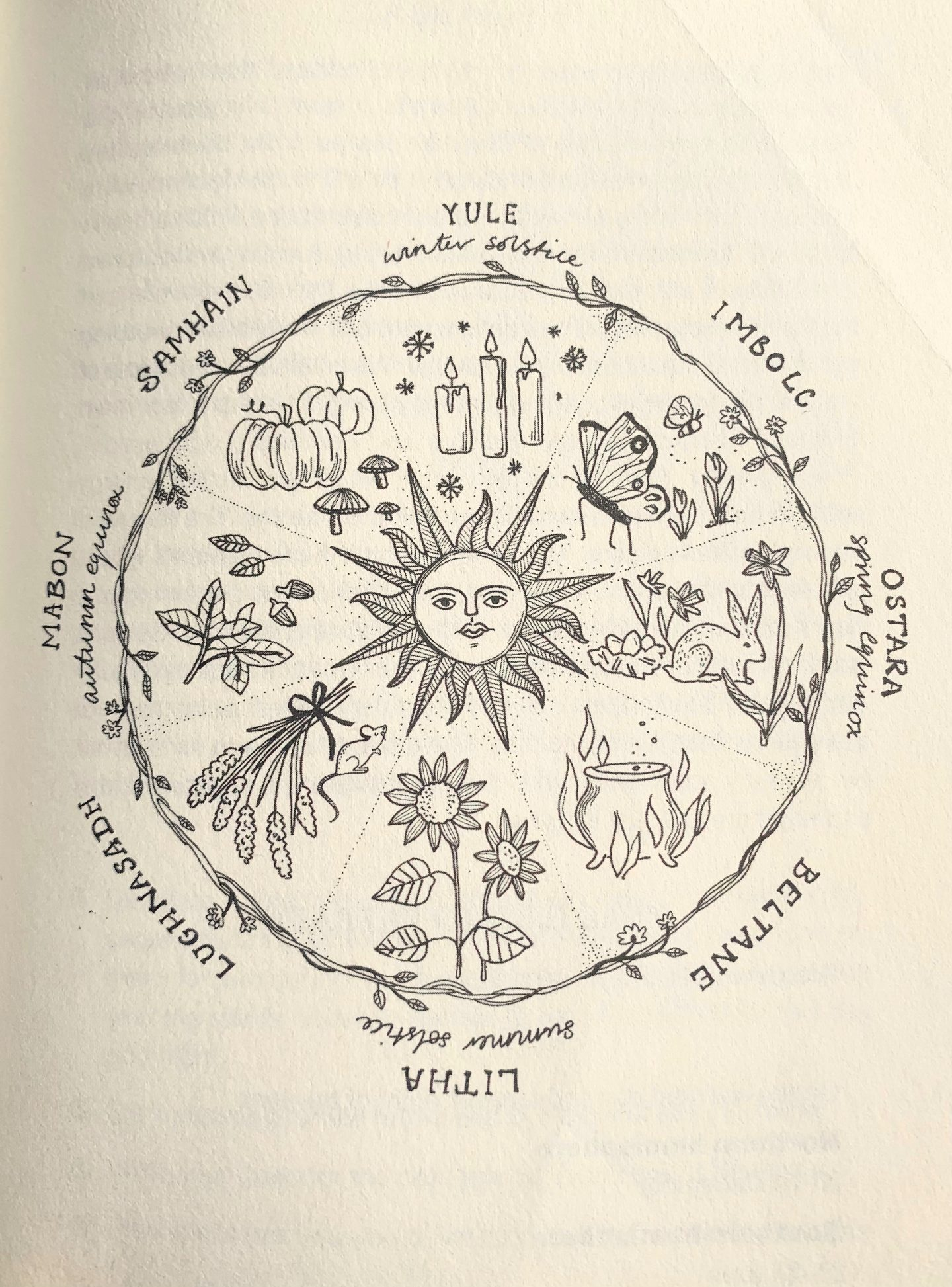 a full guide to witchcraft